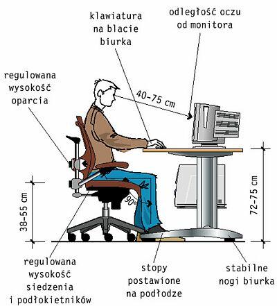 Ergonomia stanowiska komputerowego